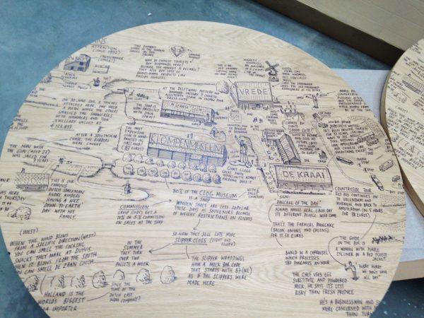 houten tafelblad met bedrukking